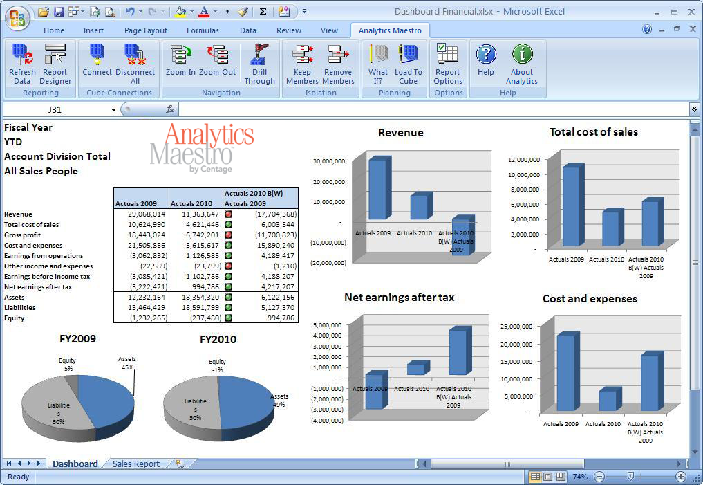 Dorable Financial Dashboard Excel Template Photo Resume Ideas - Financial reporting dashboard template